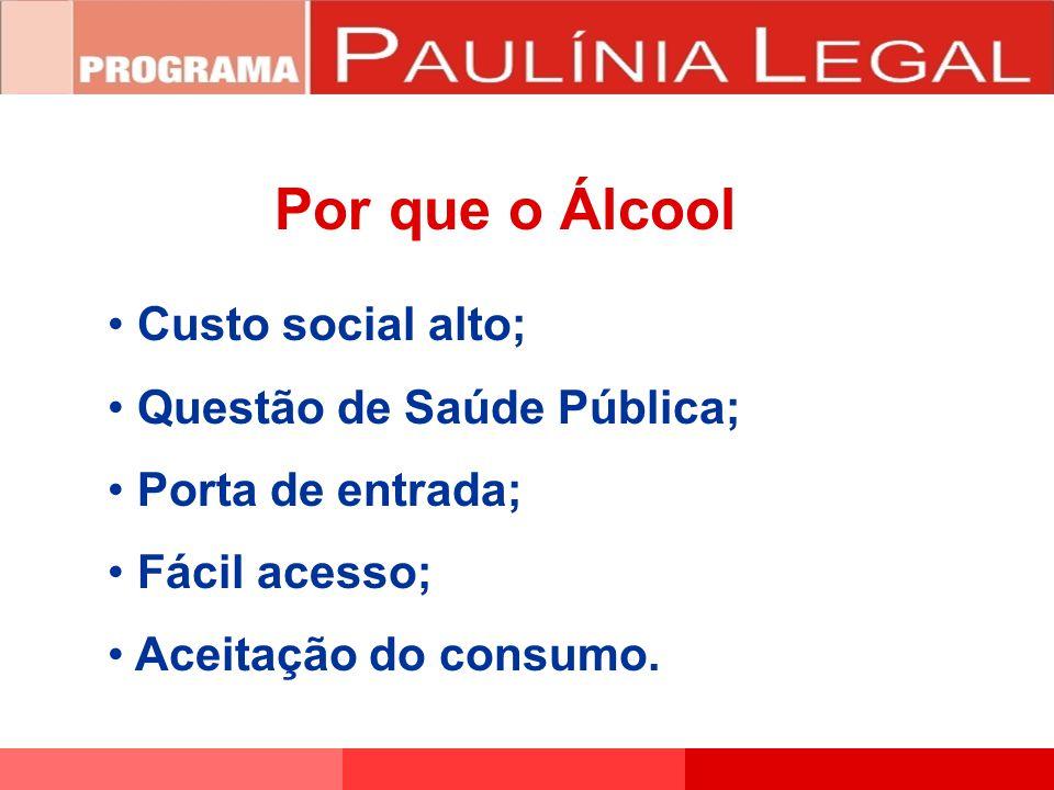 Por que o Álcool Custo social alto; Questão de Saúde Pública; Porta de entrada; Fácil acesso; Aceitação do consumo.