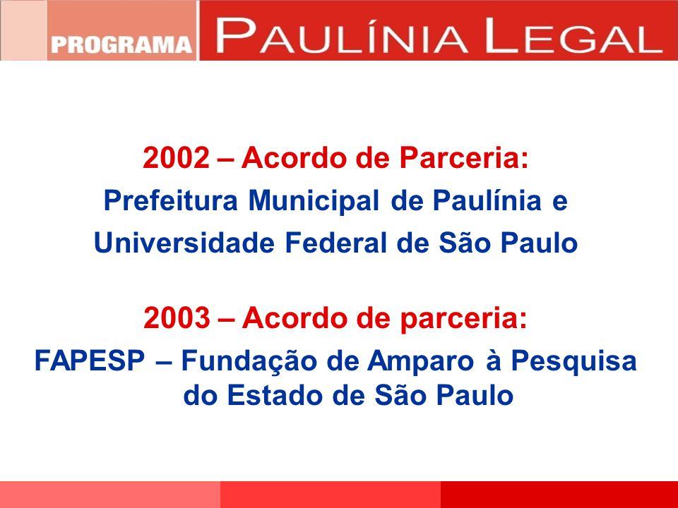 2002 – Acordo de Parceria: Prefeitura Municipal de Paulínia e Universidade Federal de São Paulo 2003 – Acordo de parceria: FAPESP – Fundação de Amparo