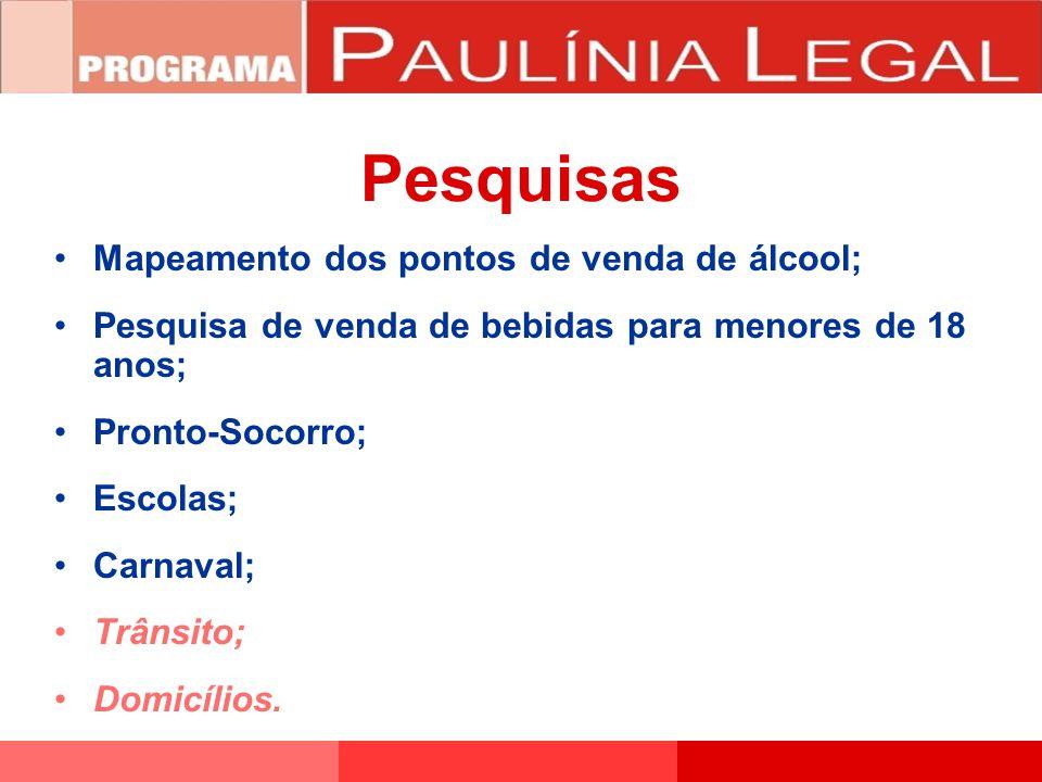 Pesquisas Mapeamento dos pontos de venda de álcool; Pesquisa de venda de bebidas para menores de 18 anos; Pronto-Socorro; Escolas; Carnaval; Trânsito;