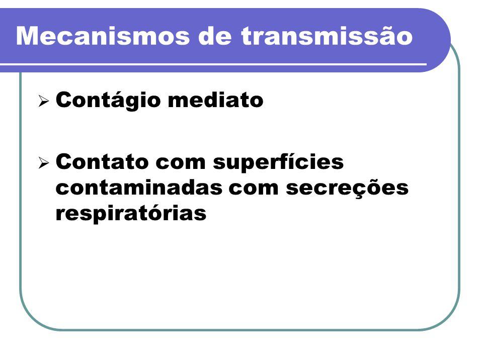 Vírus Influenza Hemaglutinina (16) Neuranimidases (9)