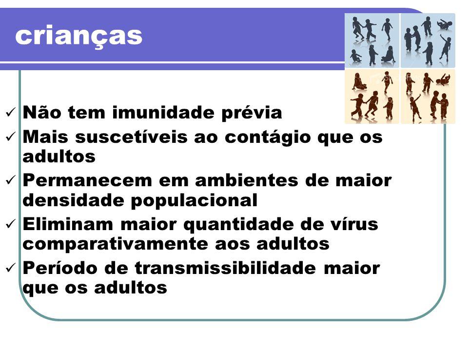 Gravidade de uma pandemia conforme suas características epidemiológicas