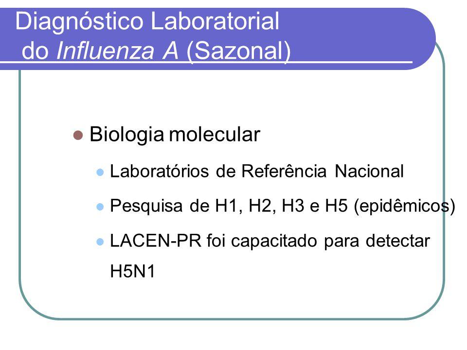 Testes rápidos Imunocromatografia Define Influenza A ou B ou C Pode orientar tratamento Diagnostico Laboratorial do Influenza A (Sazonal)