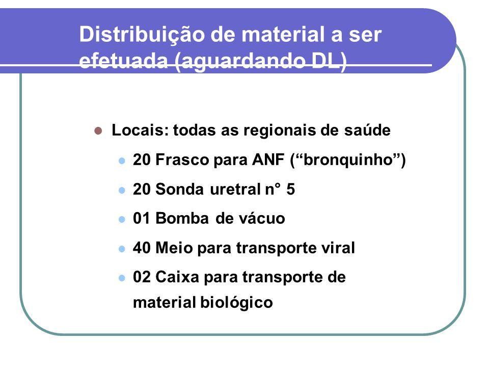 Distribuição de material já efetuada (até 05/05/2009) Locais: LACEN-Fronteira, HC-UFPR, HT- SESA, HURNP - UEL Frasco para ANF ( bronquinho ) Sonda uretral n° 5 Bomba de vácuo Meio para transporte viral Caixa para transporte de material biológico