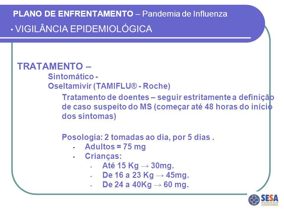 Laboratórios de referência nacional para diagnóstico da Influenza no Brasil AM RS SC PR SP PA RR RJ AP AC RO MT MS TO MA PI CE RN PE GO DF BA MG ES SE AL PB Instituto Evandro Chagas Belém/PA (LRR) Instituto Oswaldo Cruz FIOCRUZ Rio de Janeiro/RJ (LRN) Instituto Adolfo Lutz São Paulo/SP (LRR)
