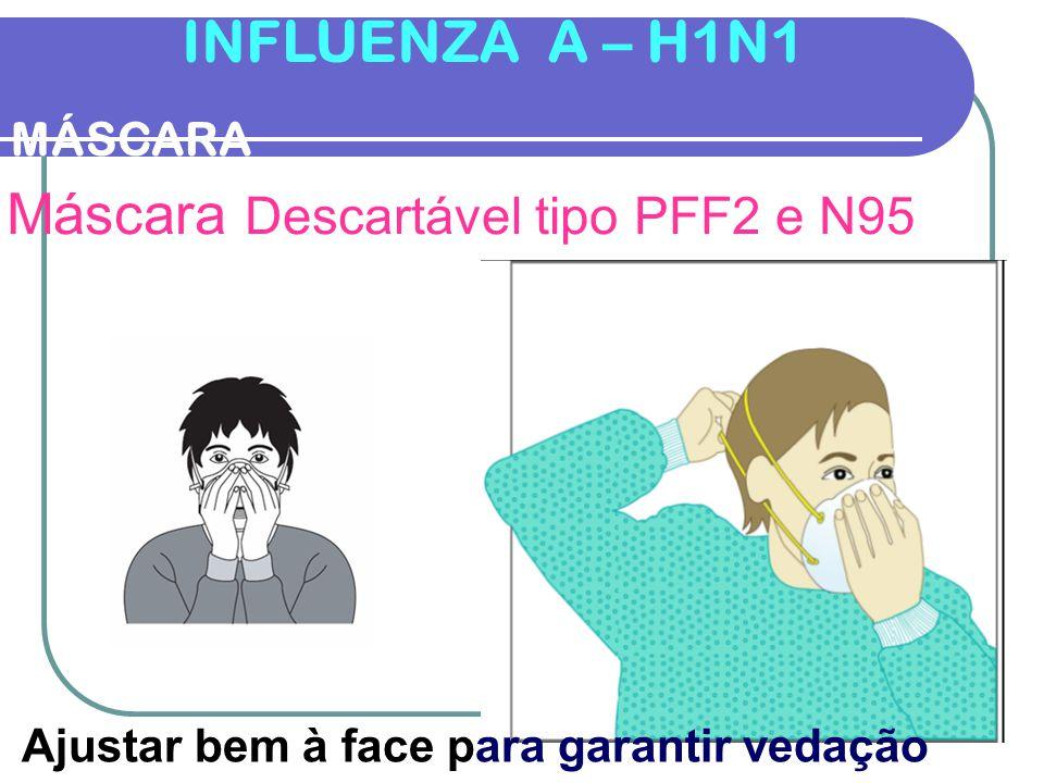 Máscara Descartável tipo N95 e PFF2 Contra Indicação: Pessoas com Barba não devem usar Cuidados: Ajustar bem à face Garantir vedação Enf.