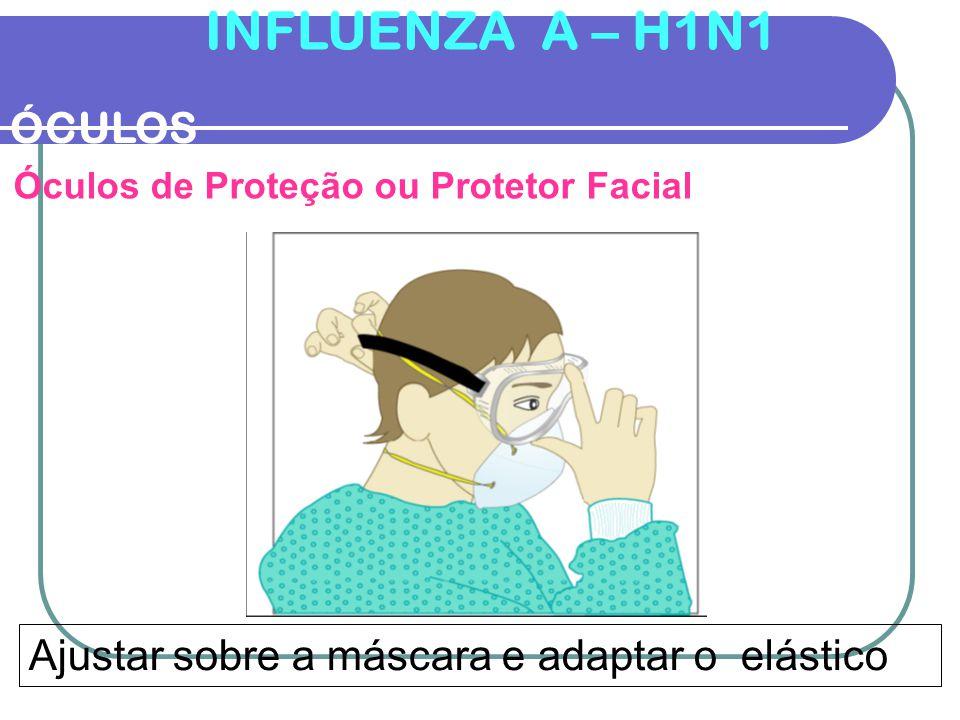 Óculos de Proteção ou Protetor Facial Proteção contra respingos de material biológico em mucosas ocular, nasal e bucal Enf.