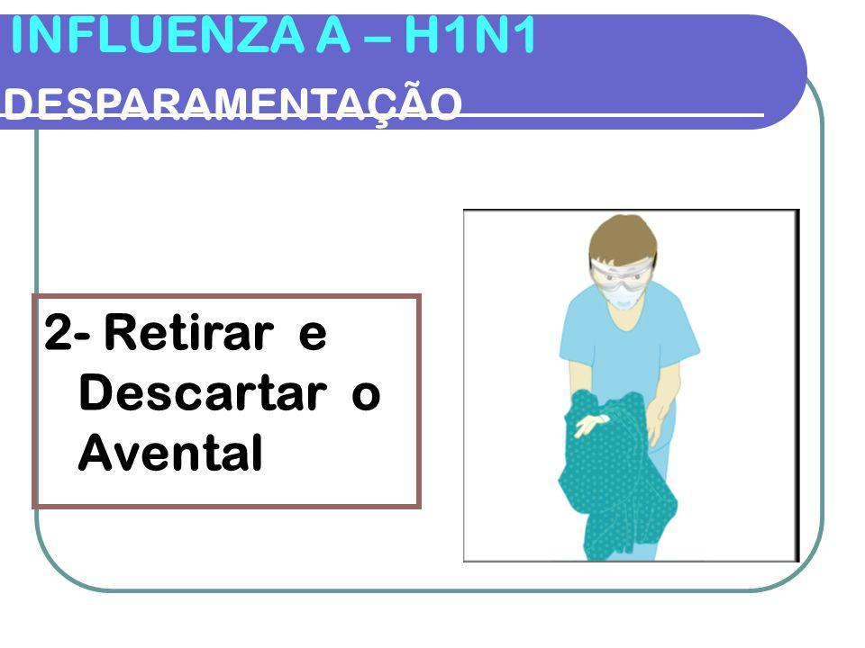 INFLUENZA A – H1N1 2- Retirar Avental DESPARAMENTAÇÃO FORA DO QUARTO Enf.