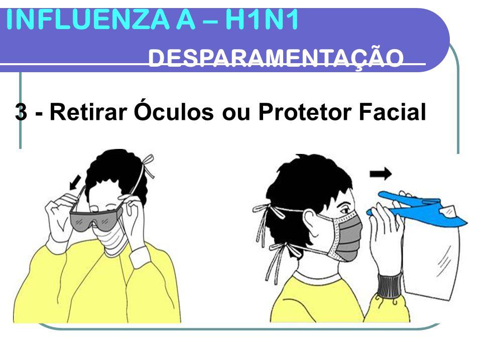 INFLUENZA A – H1N1 DESPARAMENTAÇÃO 3- Retirar Óculos/Protetor Facial Enf.