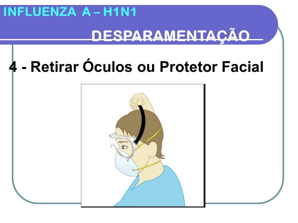 INFLUENZA A – H1N1 DESPARAMENTAÇÃO 4- Retirar Máscara e Gorro Enf.