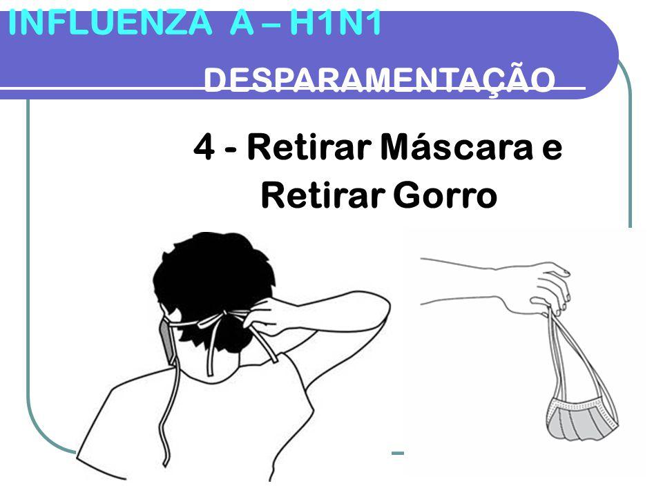 INFLUENZA A – H1N1 4- Retirar Máscara e Gorro Simultaneamente DESPARAMENTAÇÃO Enf.