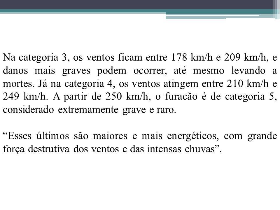 Na categoria 3, os ventos ficam entre 178 km/h e 209 km/h, e danos mais graves podem ocorrer, até mesmo levando a mortes. Já na categoria 4, os ventos