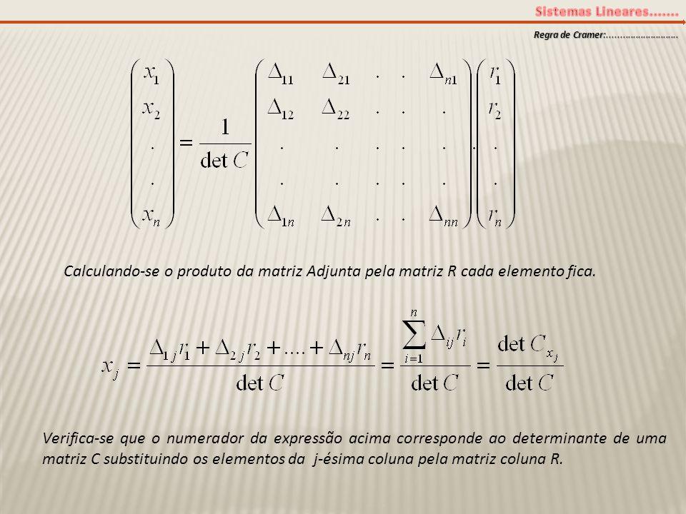 Calculando-se o produto da matriz Adjunta pela matriz R cada elemento fica. Verifica-se que o numerador da expressão acima corresponde ao determinante
