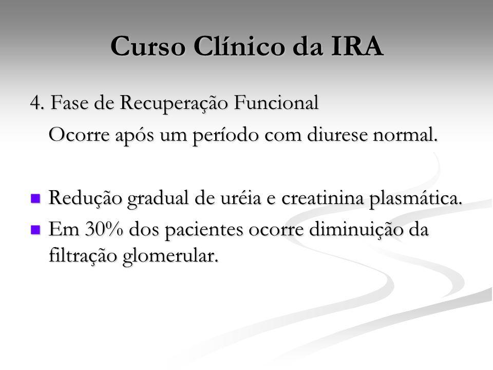 Curso Clínico da IRA 4.Fase de Recuperação Funcional Ocorre após um período com diurese normal.