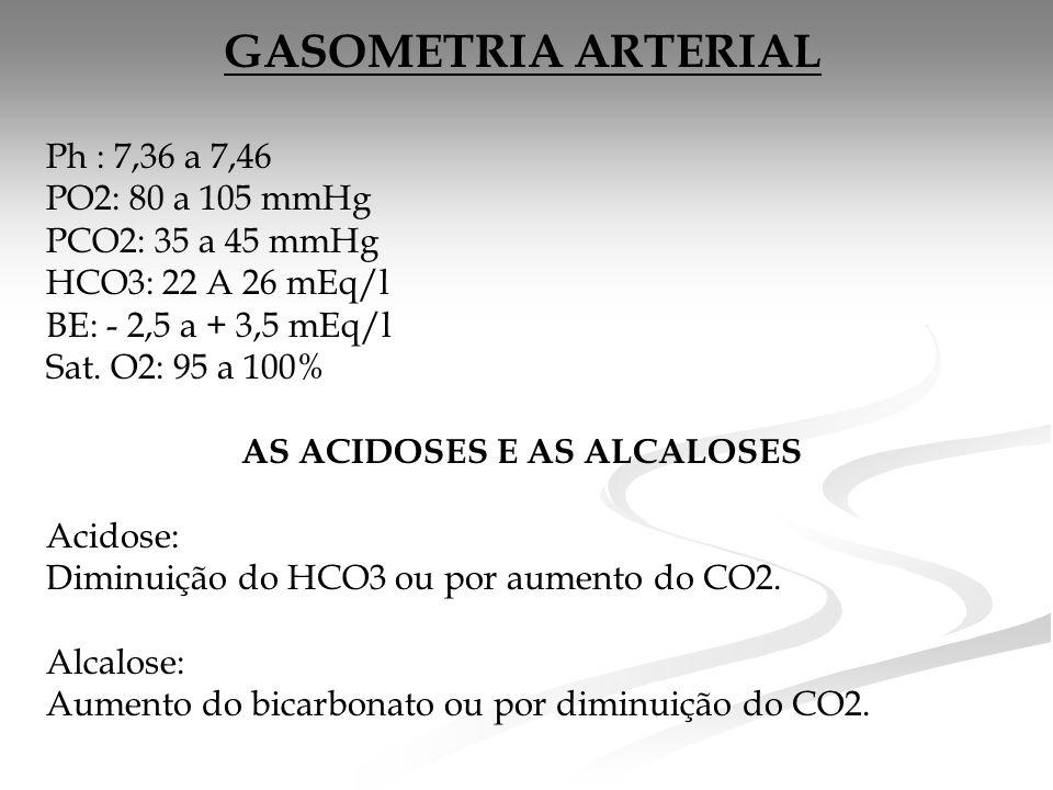 GASOMETRIA ARTERIAL Ph : 7,36 a 7,46 PO2: 80 a 105 mmHg PCO2: 35 a 45 mmHg HCO3: 22 A 26 mEq/l BE: - 2,5 a + 3,5 mEq/l Sat.
