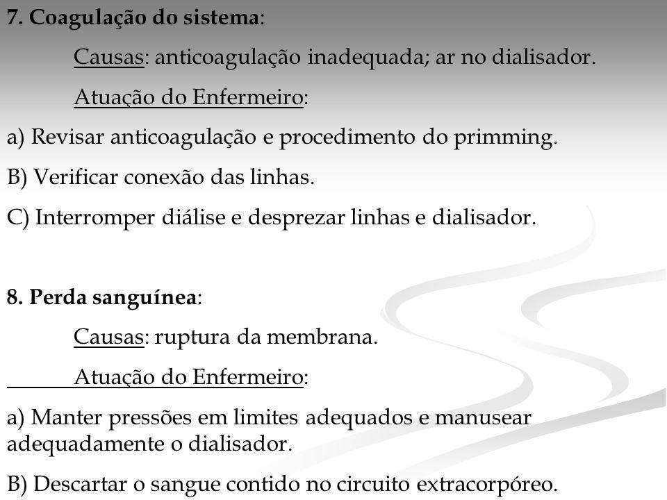 7.Coagulação do sistema : Causas: anticoagulação inadequada; ar no dialisador.