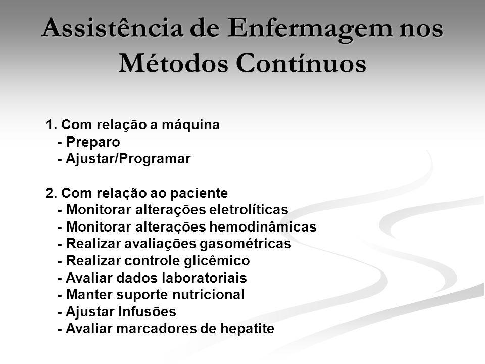 Assistência de Enfermagem nos Métodos Contínuos 1.