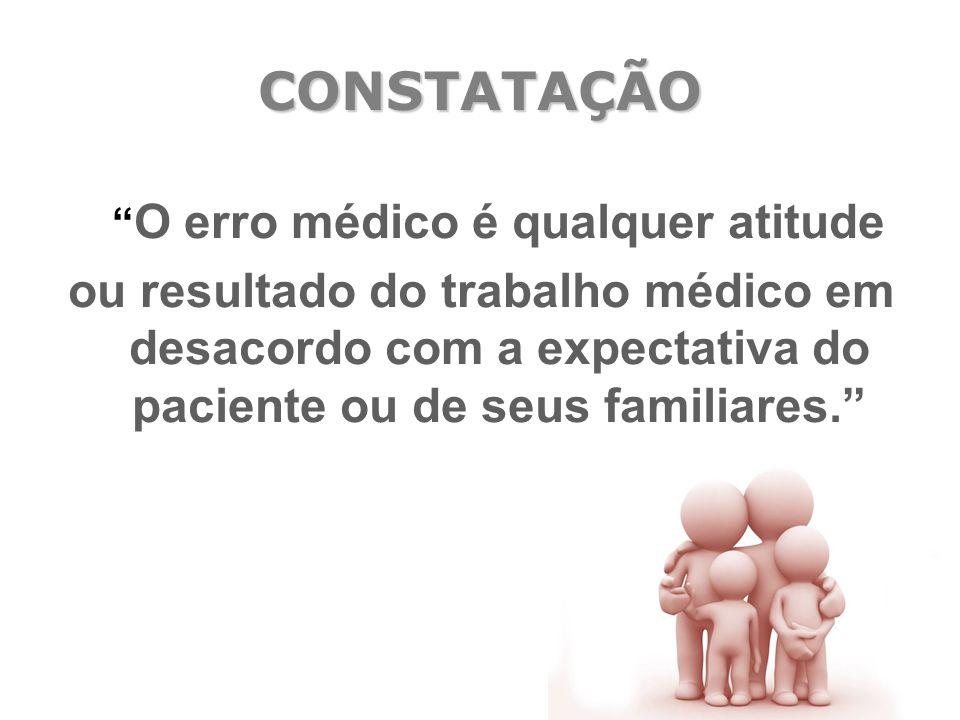"""CONSTATAÇÃO """" O erro médico é qualquer atitude ou resultado do trabalho médico em desacordo com a expectativa do paciente ou de seus familiares."""""""