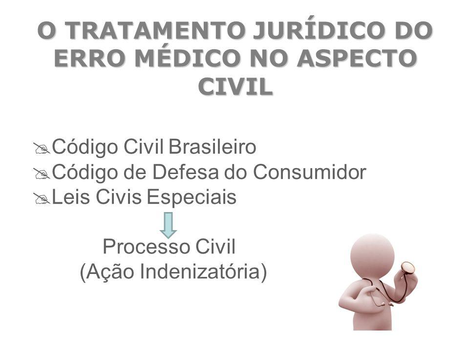 O TRATAMENTO JURÍDICO DO ERRO MÉDICO NO ASPECTO CIVIL  Código Civil Brasileiro  Código de Defesa do Consumidor  Leis Civis Especiais Processo Civil