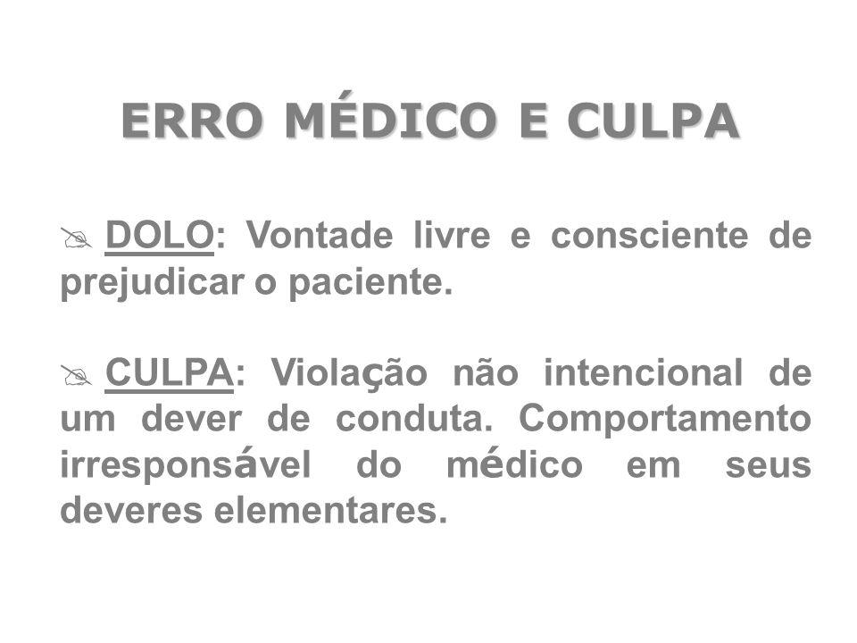 ERRO MÉDICO E CULPA  DOLO: Vontade livre e consciente de prejudicar o paciente.  CULPA: Viola ç ão não intencional de um dever de conduta. Comportam