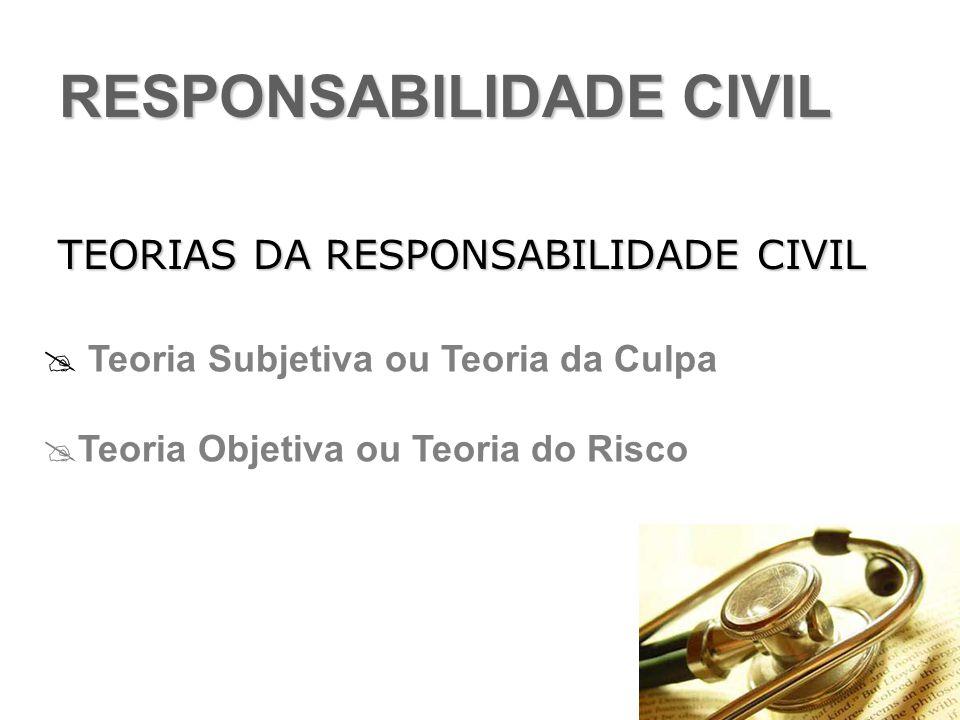 RESPONSABILIDADE CIVIL TEORIAS DA RESPONSABILIDADE CIVIL TEORIAS DA RESPONSABILIDADE CIVIL  Teoria Subjetiva ou Teoria da Culpa  Teoria Objetiva ou