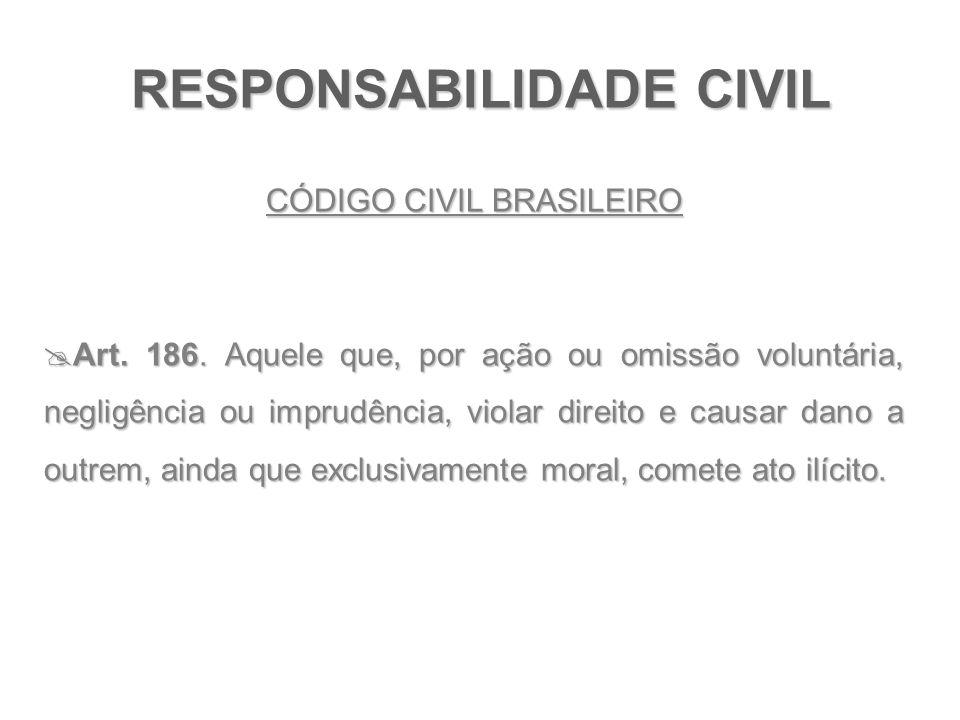 RESPONSABILIDADE CIVIL CÓDIGO CIVIL BRASILEIRO  Art. 186. Aquele que, por ação ou omissão voluntária, negligência ou imprudência, violar direito e ca