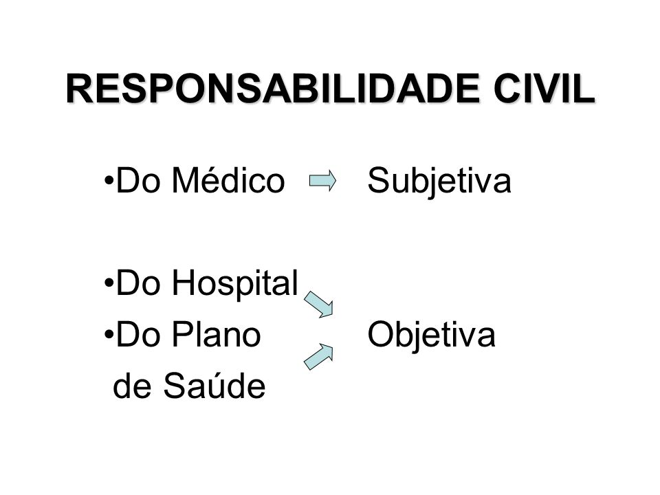RESPONSABILIDADE CIVIL Do MédicoSubjetiva Do Hospital Do Plano Objetiva de Saúde