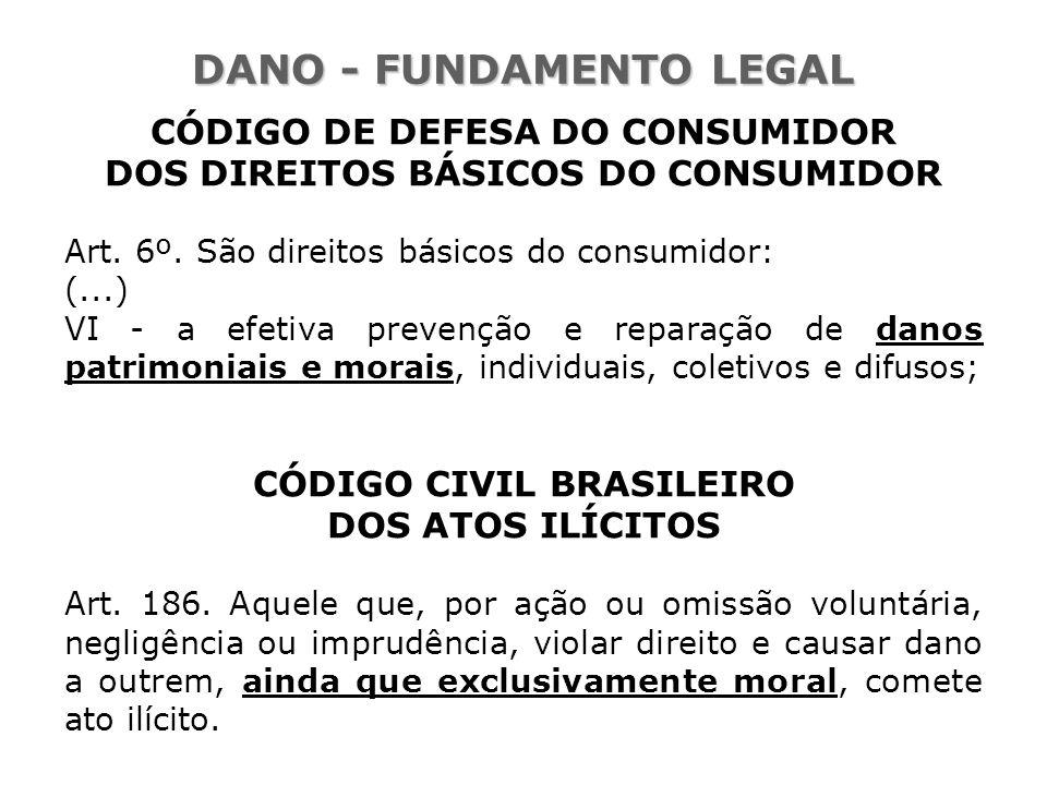 DANO - FUNDAMENTO LEGAL CÓDIGO DE DEFESA DO CONSUMIDOR DOS DIREITOS BÁSICOS DO CONSUMIDOR Art. 6º. São direitos básicos do consumidor: (...) VI - a ef