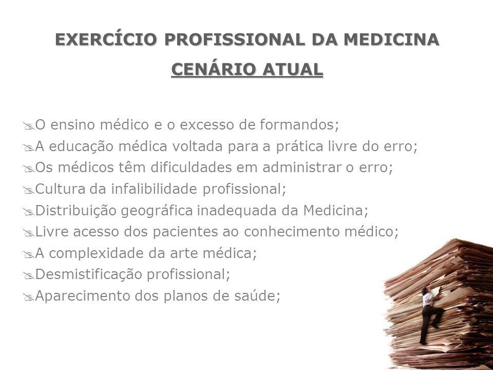 EXERCÍCIO PROFISSIONAL DA MEDICINA CENÁRIO ATUAL  O ensino médico e o excesso de formandos;  A educação médica voltada para a prática livre do erro;