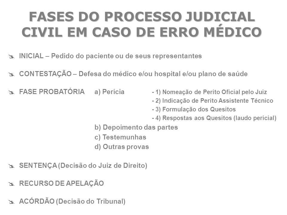 FASES DO PROCESSO JUDICIAL CIVIL EM CASO DE ERRO MÉDICO  INICIAL – Pedido do paciente ou de seus representantes  CONTESTAÇÃO – Defesa do médico e/ou