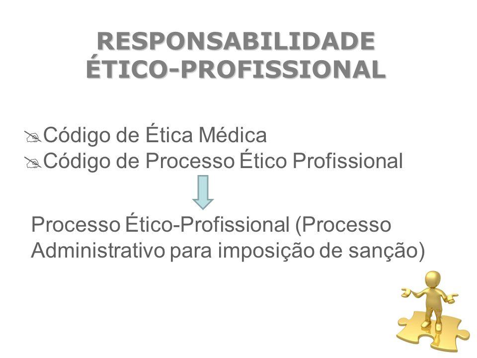 RESPONSABILIDADEÉTICO-PROFISSIONAL  Código de Ética Médica  Código de Processo Ético Profissional Processo Ético-Profissional (Processo Administrati