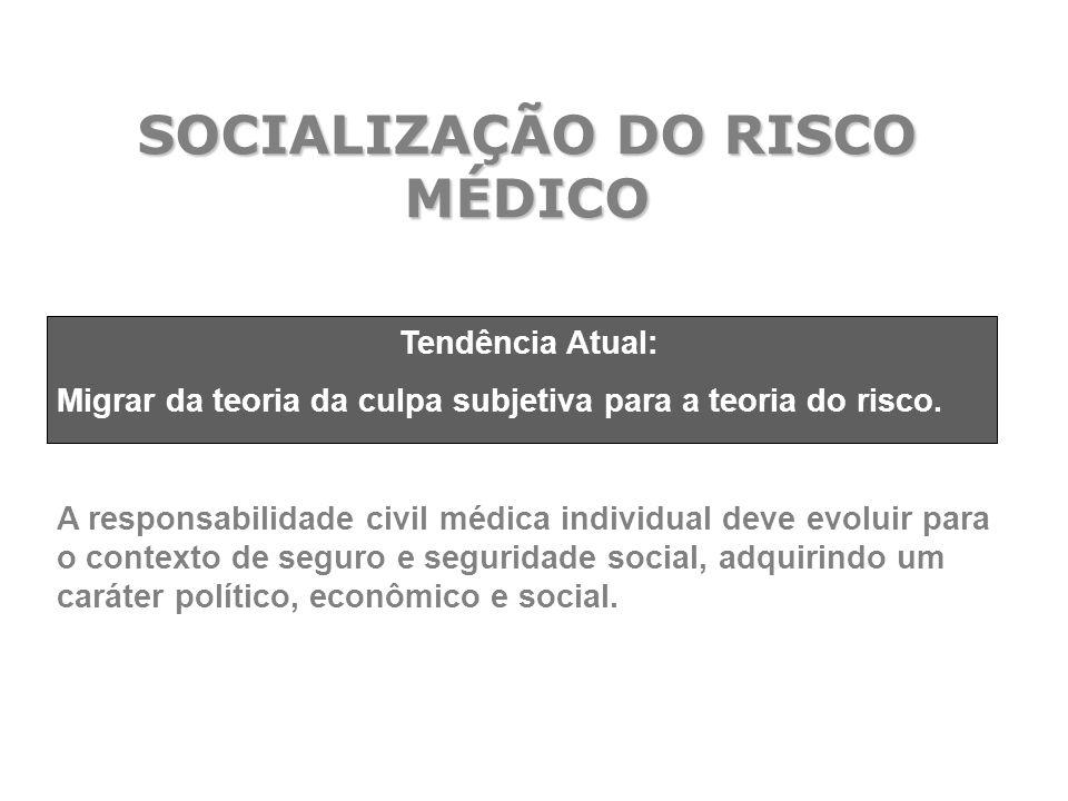 SOCIALIZAÇÃO DO RISCO MÉDICO Tendência Atual: Migrar da teoria da culpa subjetiva para a teoria do risco. A responsabilidade civil médica individual d