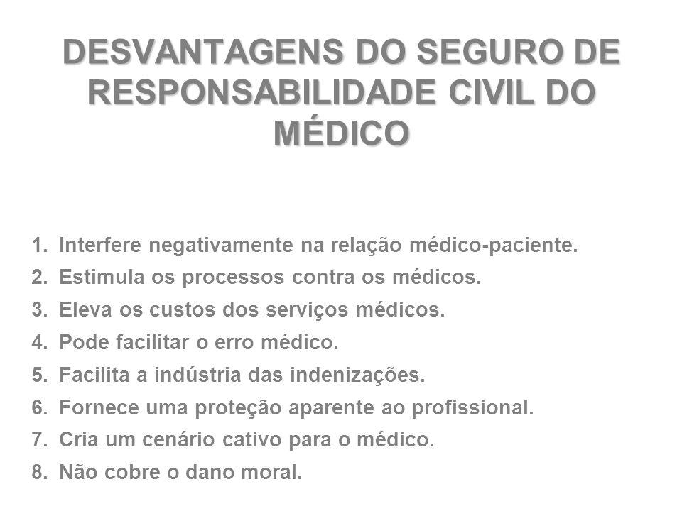 1.Interfere negativamente na relação médico-paciente. 2.Estimula os processos contra os médicos. 3.Eleva os custos dos serviços médicos. 4.Pode facili
