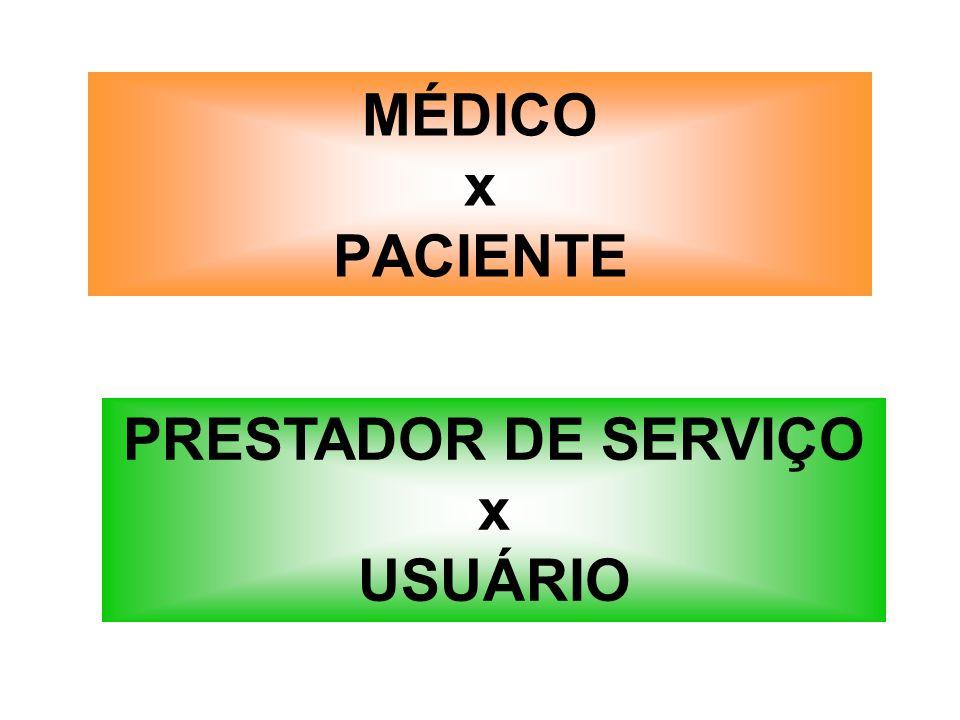 MÉDICO x PACIENTE PRESTADOR DE SERVIÇO x USUÁRIO