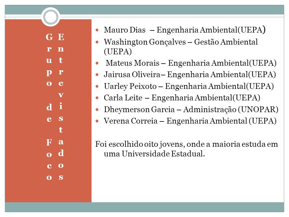 Mauro Dias – Engenharia Ambiental(UEPA ) Washington Gonçalves – Gestão Ambiental (UEPA) Mateus Morais – Engenharia Ambiental(UEPA) Jairusa Oliveira– E