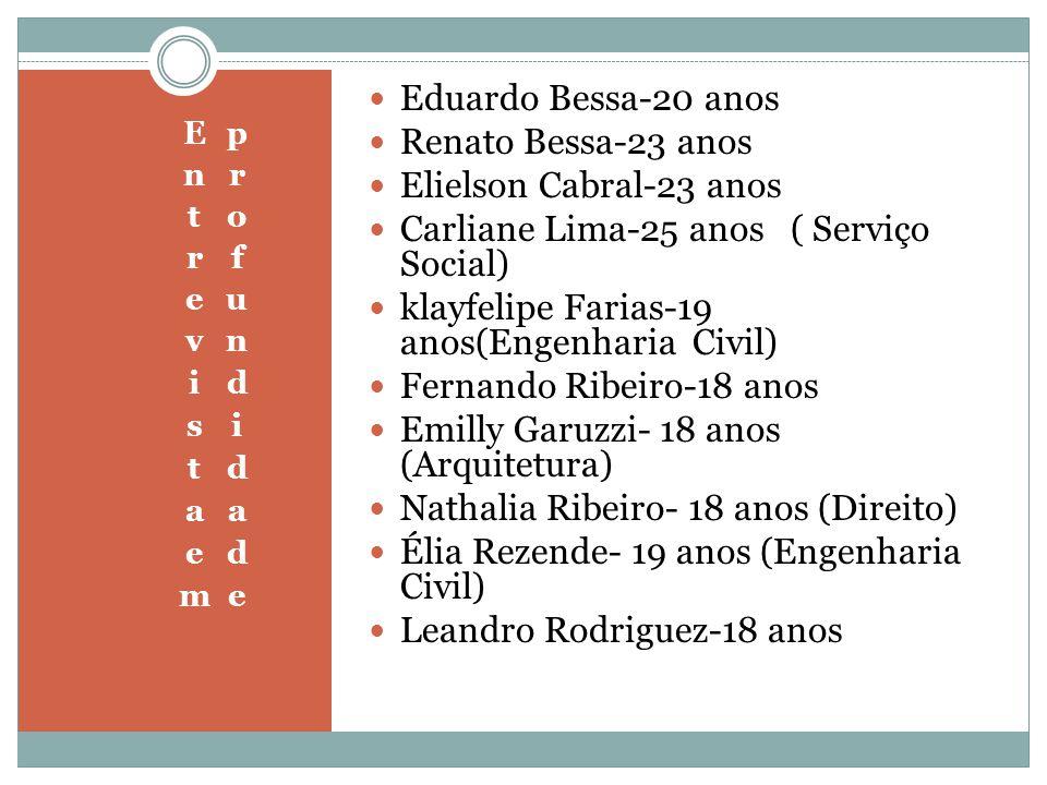 Eduardo Bessa-20 anos Renato Bessa-23 anos Elielson Cabral-23 anos Carliane Lima-25 anos ( Serviço Social) klayfelipe Farias-19 anos(Engenharia Civil)