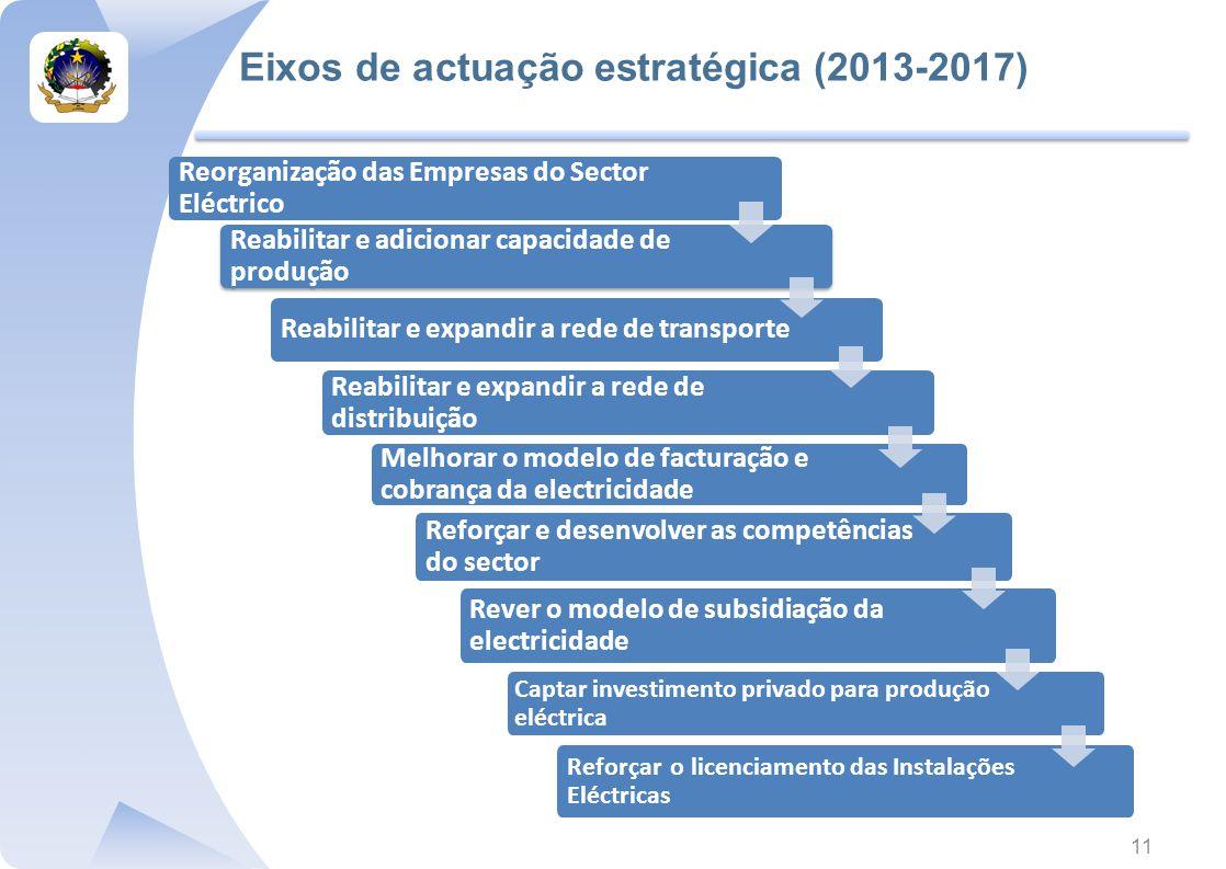 Eixos de actuação estratégica (2013-2017) Reorganização das Empresas do Sector Eléctrico Reabilitar e adicionar capacidade de produção Reabilitar e expandir a rede de transporte Reabilitar e expandir a rede de distribuição Melhorar o modelo de facturação e cobrança da electricidade Reforçar e desenvolver as competências do sector Rever o modelo de subsidiação da electricidade Captar investimento privado para produção eléctrica Reforçar o licenciamento das Instalações Eléctricas 11 Criar um sistema de Informação integrado