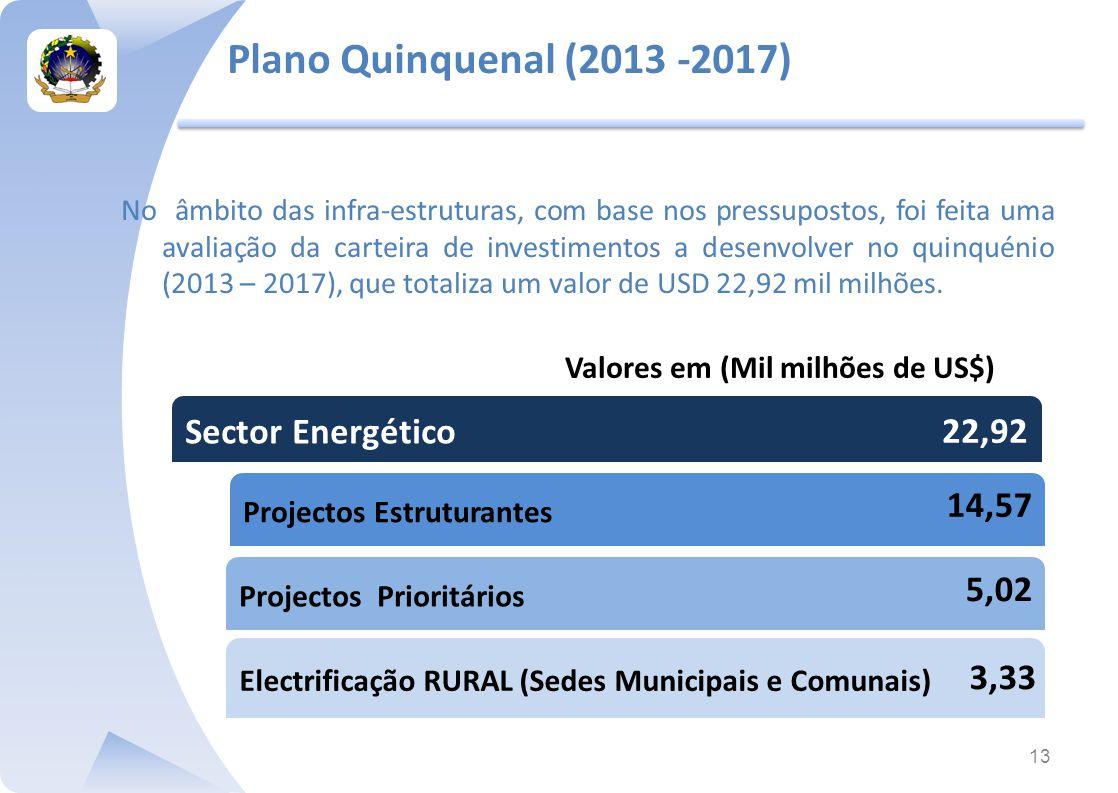 No âmbito das infra-estruturas, com base nos pressupostos, foi feita uma avaliação da carteira de investimentos a desenvolver no quinquénio (2013 – 2017), que totaliza um valor de USD 22,92 mil milhões.