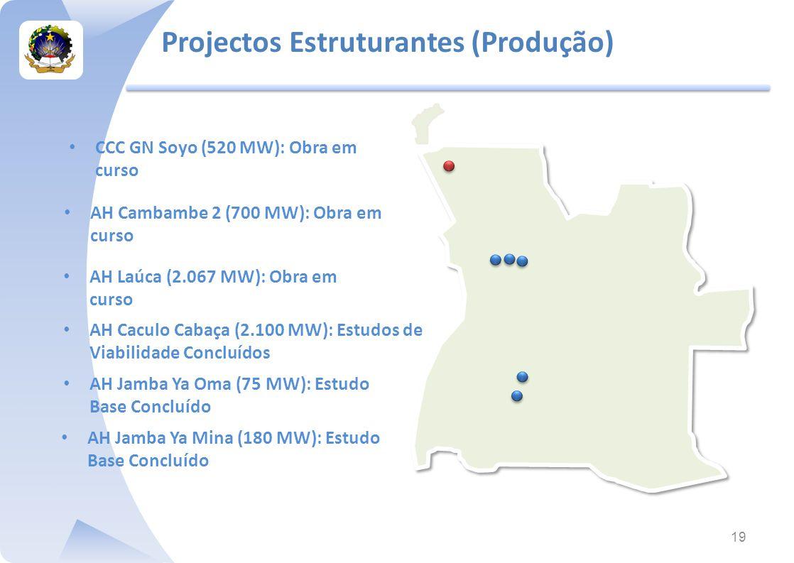 19 Projectos Estruturantes (Produção) AH Caculo Cabaça (2.100 MW): Estudos de Viabilidade Concluídos AH Cambambe 2 (700 MW): Obra em curso CCC GN Soyo (520 MW): Obra em curso AH Laúca (2.067 MW): Obra em curso AH Jamba Ya Oma (75 MW): Estudo Base Concluído AH Jamba Ya Mina (180 MW): Estudo Base Concluído