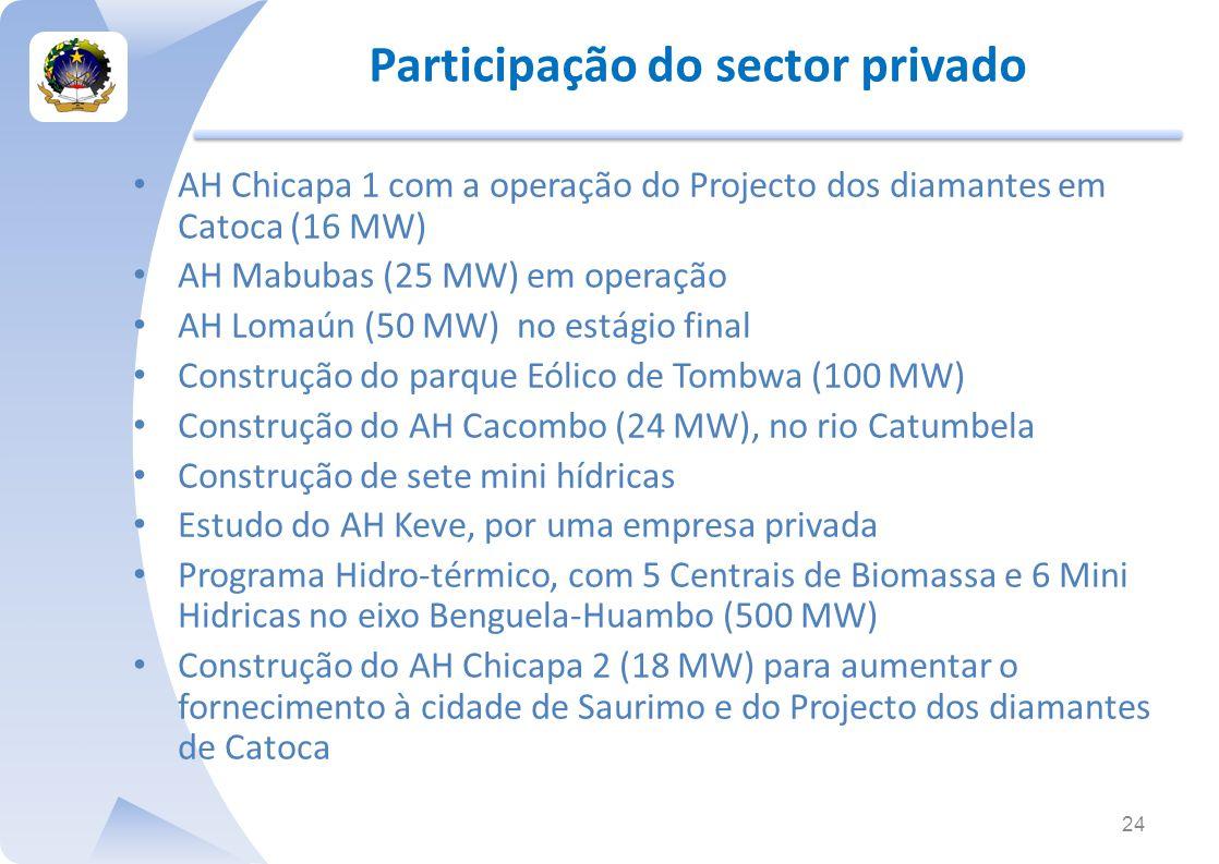 AH Chicapa 1 com a operação do Projecto dos diamantes em Catoca (16 MW) AH Mabubas (25 MW) em operação AH Lomaún (50 MW) no estágio final Construção do parque Eólico de Tombwa (100 MW) Construção do AH Cacombo (24 MW), no rio Catumbela Construção de sete mini hídricas Estudo do AH Keve, por uma empresa privada Programa Hidro-térmico, com 5 Centrais de Biomassa e 6 Mini Hidricas no eixo Benguela-Huambo (500 MW) Construção do AH Chicapa 2 (18 MW) para aumentar o fornecimento à cidade de Saurimo e do Projecto dos diamantes de Catoca Participação do sector privado 24