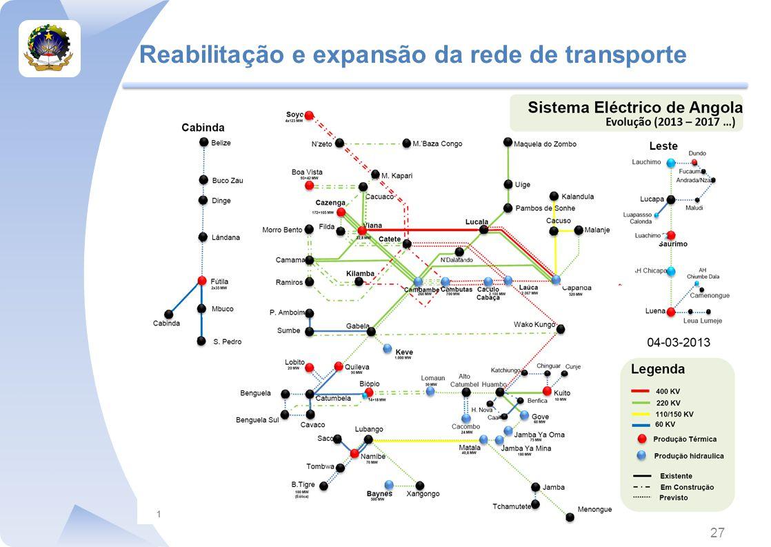Reabilitação e expansão da rede de transporte 27