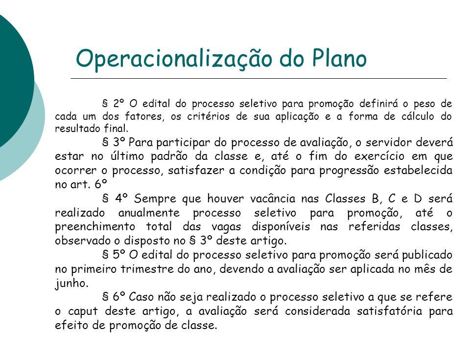 Operacionalização do Plano § 2º O edital do processo seletivo para promoção definirá o peso de cada um dos fatores, os critérios de sua aplicação e a forma de cálculo do resultado final.