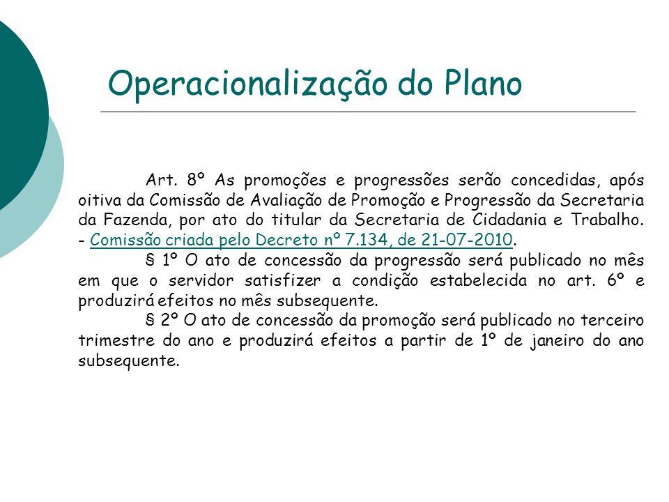 Operacionalização do Plano Art.