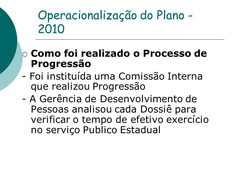 Operacionalização do Plano - 2010  Como foi realizado o Processo de Progressão - Foi instituída uma Comissão Interna que realizou Progressão - A Gerência de Desenvolvimento de Pessoas analisou cada Dossiê para verificar o tempo de efetivo exercício no serviço Publico Estadual