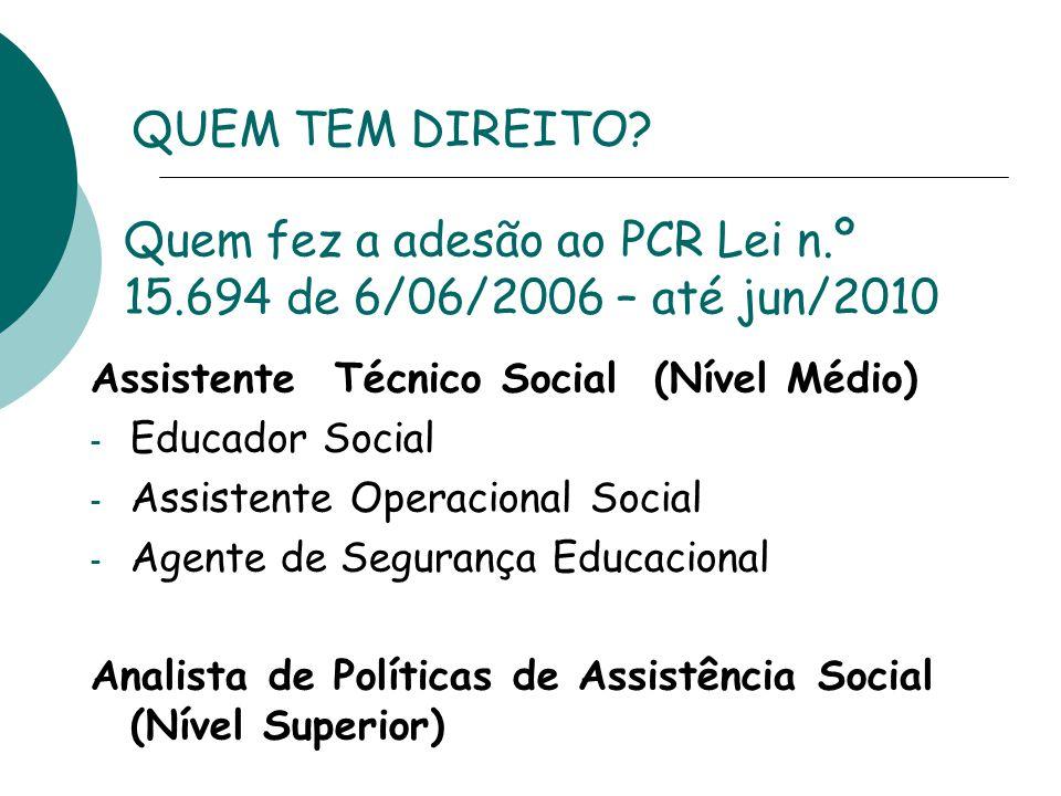 Quem fez a adesão ao PCR Lei n.º 15.694 de 6/06/2006 – até jun/2010 Assistente Técnico Social (Nível Médio) - Educador Social - Assistente Operacional Social - Agente de Segurança Educacional Analista de Políticas de Assistência Social (Nível Superior) QUEM TEM DIREITO?