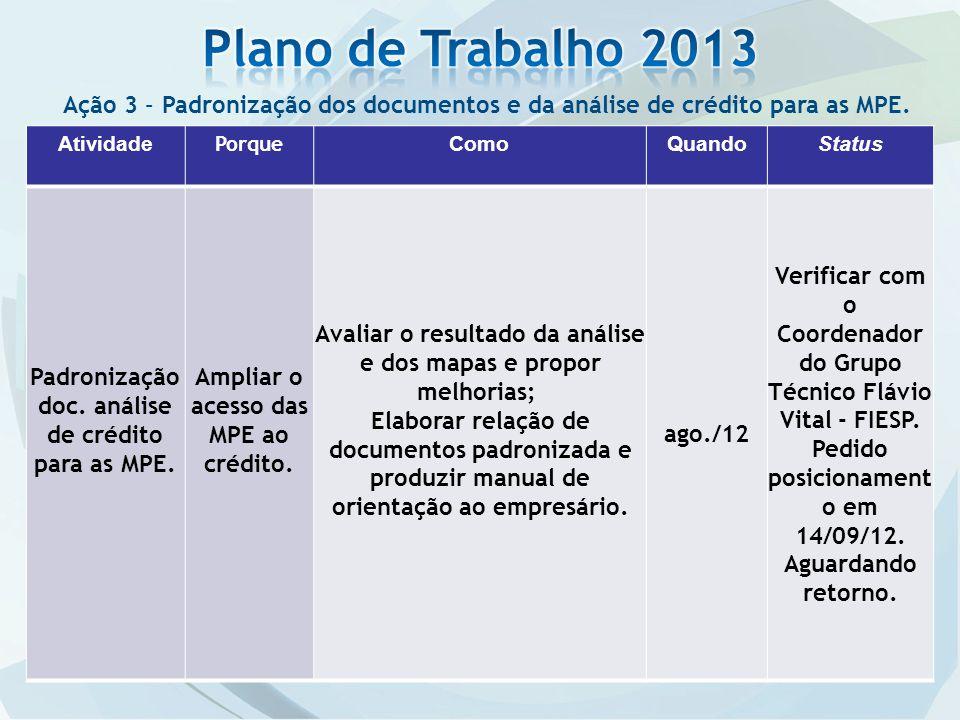 Ação 3 – Padronização dos documentos e da análise de crédito para as MPE.