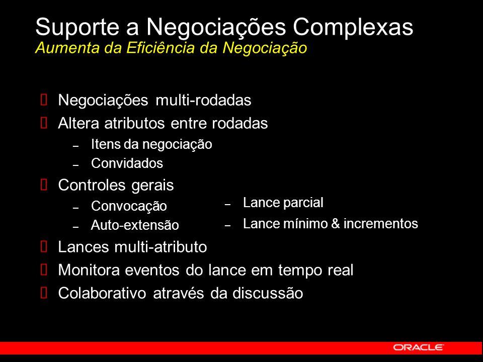 Suporte a Negociações Complexas Aumenta da Eficiência da Negociação  Negociações multi-rodadas  Altera atributos entre rodadas – Itens da negociação