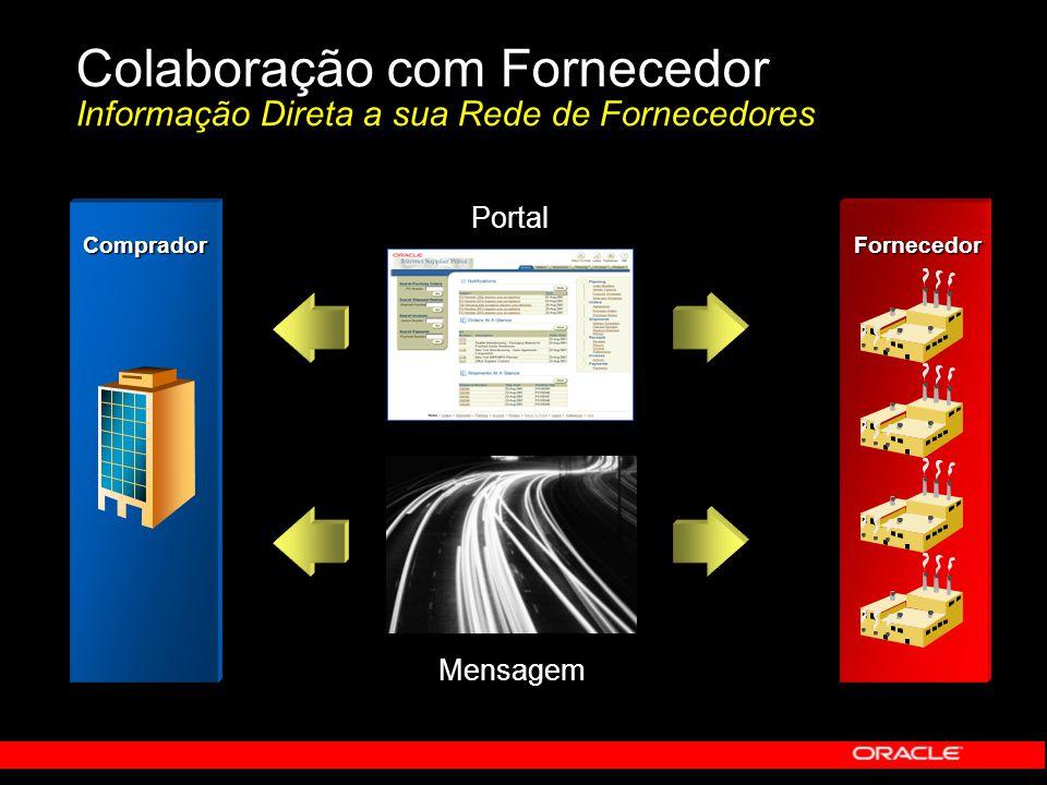 Portal Mensagem Colaboração com Fornecedor Informação Direta a sua Rede de Fornecedores FornecedorComprador