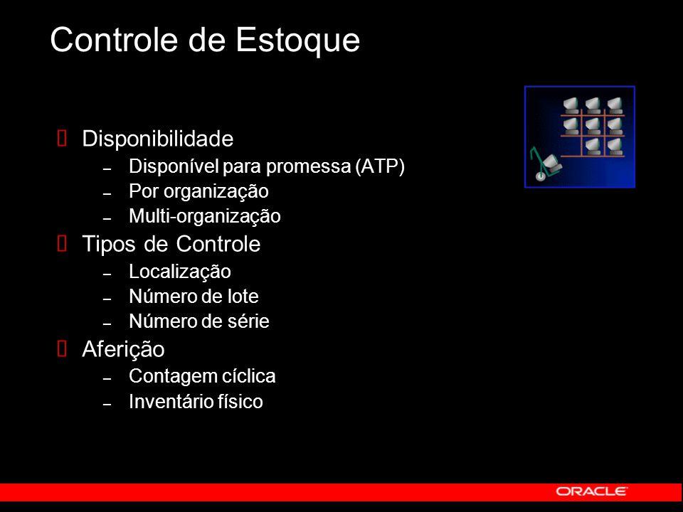 Controle de Estoque  Disponibilidade – Disponível para promessa (ATP) – Por organização – Multi-organização  Tipos de Controle – Localização – Númer