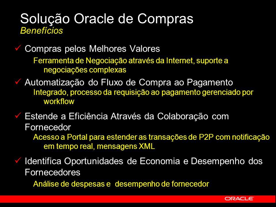 Solução Oracle de Compras Benefícios Compras pelos Melhores Valores Ferramenta de Negociação através da Internet, suporte a negociações complexas Auto