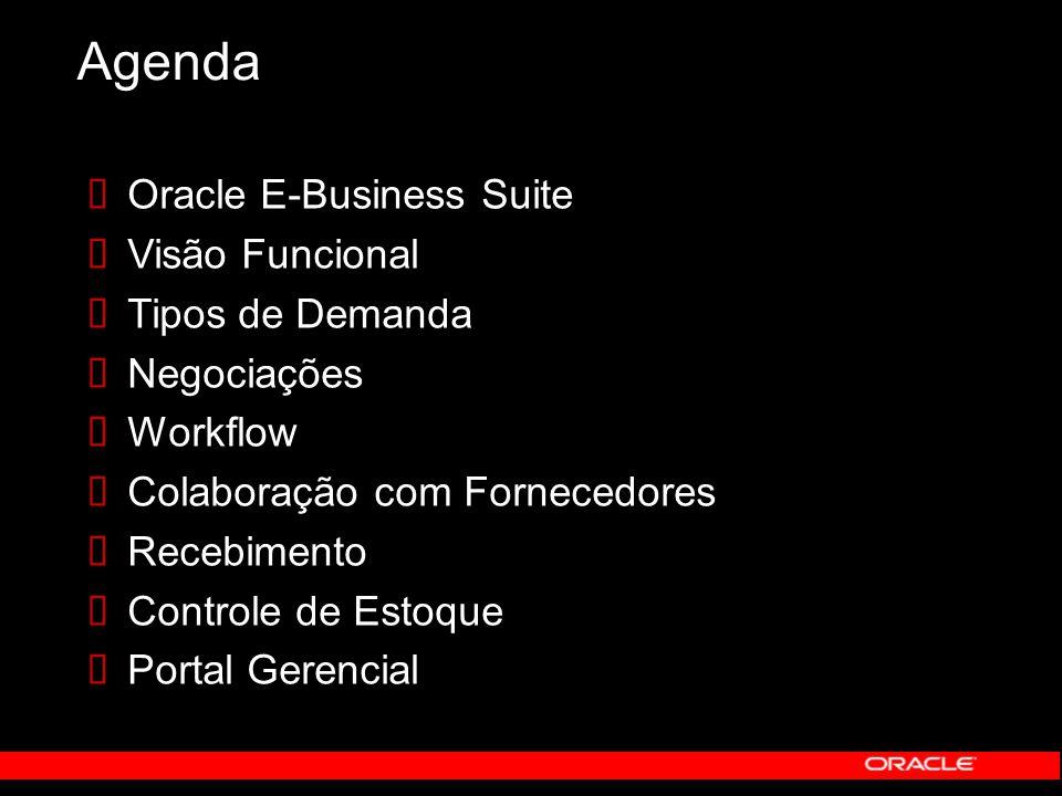 Agenda   Oracle E-Business Suite   Visão Funcional   Tipos de Demanda   Negociações   Workflow   Colaboração com Fornecedores   Recebime